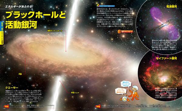 超巨大ブラックホールのひみつに迫る