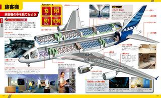 800人収容できる旅客機の中を見てみよう!
