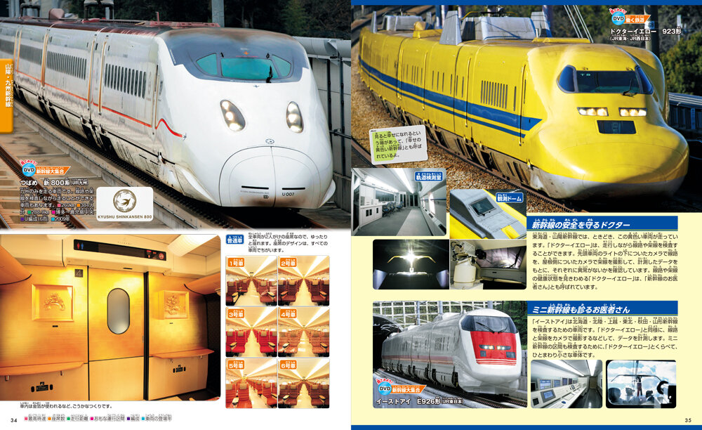 つばめ 新800系/ドクターイエロー 923形