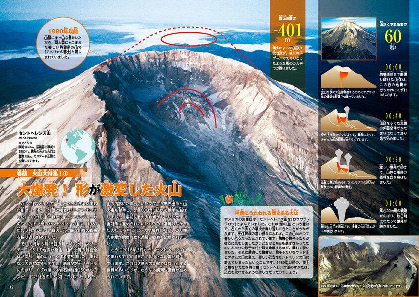 形が激変した火山(セントヘレンズ山)