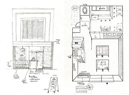 最初にデザイナーさんに渡したイメージ図