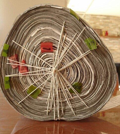 重さ600グラムの数字の巻物は、敏感期の証