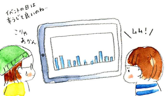 エアレジで日々の売上グラフを見られるのです