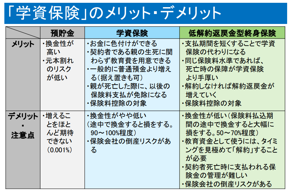 "<span class=""bold"">資料③</span>資料提供:なごみFP事務所"