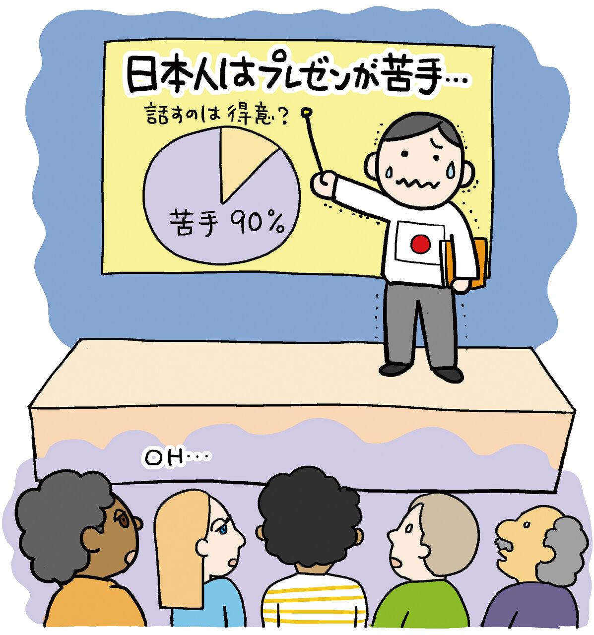 日本人はプレゼンが苦手……。  イラスト提供:アルバ・エデュ