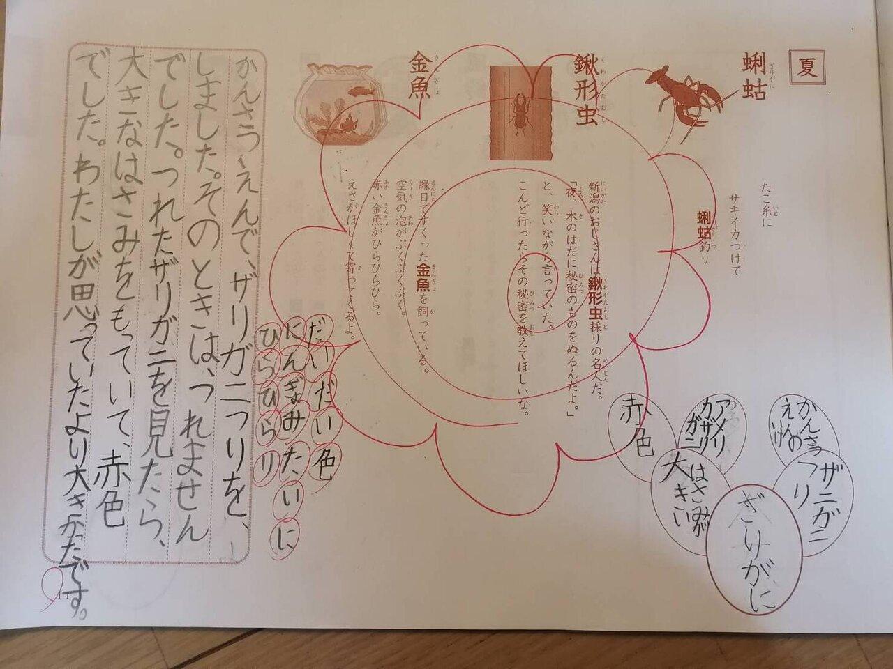 右端の「サボテン作文」メモをもとにした1年生の作文